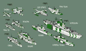 Shirudan Sky Fleet ships 1700 to 1790rt