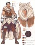 Warrior Lupus