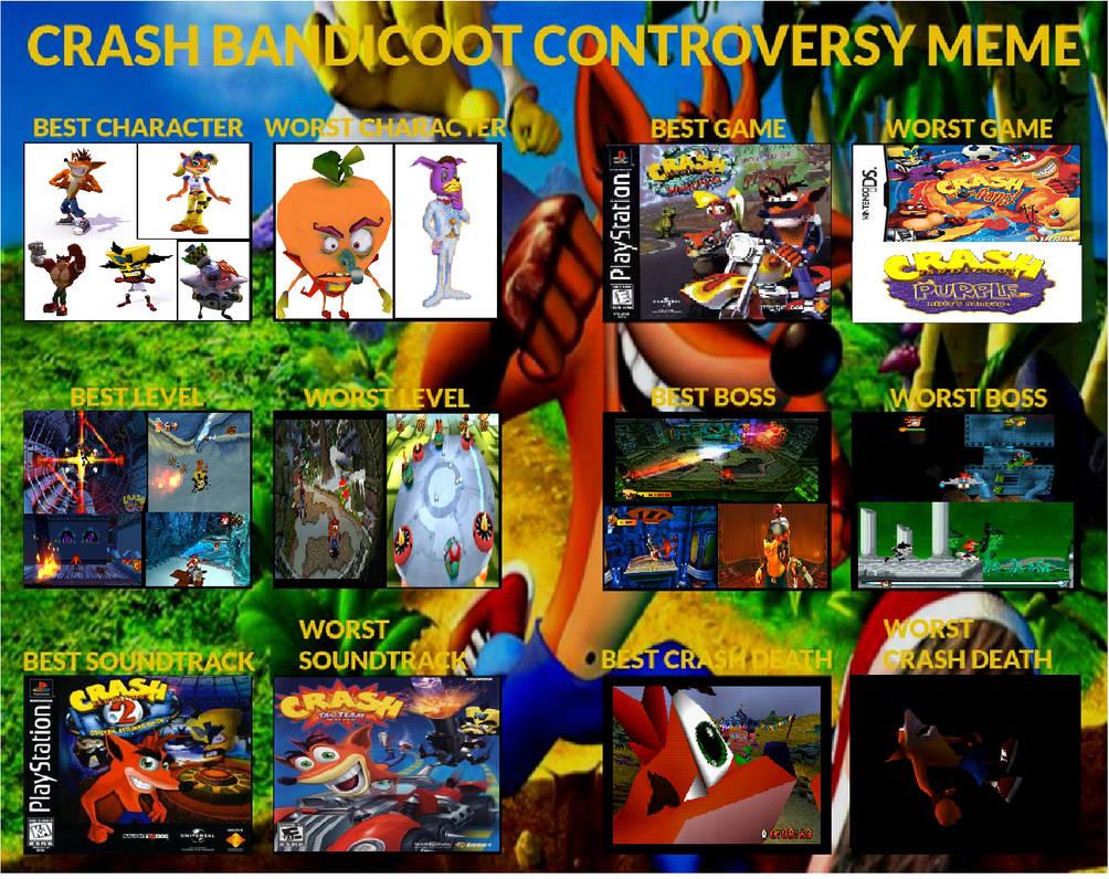 Crash bandicoot 1 soundtrack