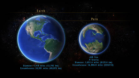 Pern Vs. Earth