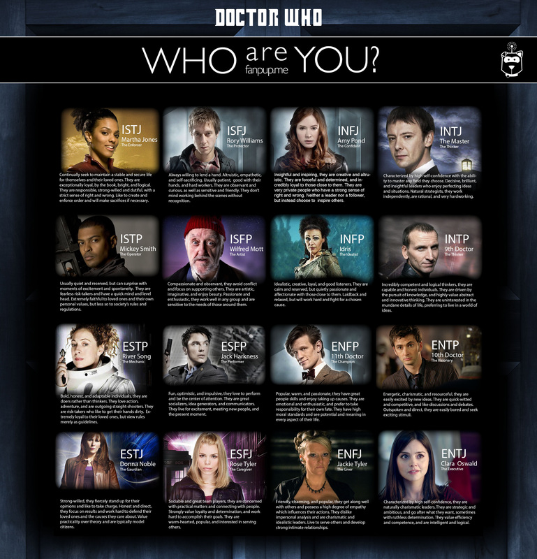 Doctor Who MBTI Chart by MBTI-Characters