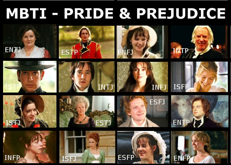Pride and Prejudice MBTI Chart by MBTI-Characters