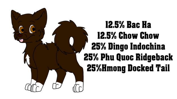 Pastel-Lulpes Heritage Dog