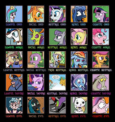 MLP Character Morality Alignment Chart - 5x5 by Pony-Berserker