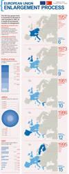 European Union Information by Jestemturk