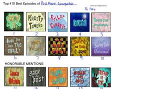 Top 10 Best Post Movie SpongeBob Episodes