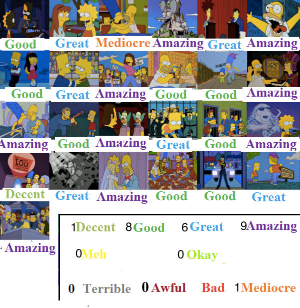 The Simpsons Season 6 Review By Toonsjazzlover On Deviantart
