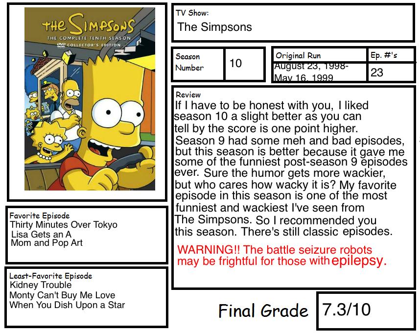 Simpsons Season 10 Torrent