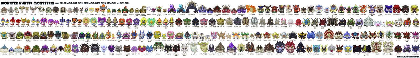 Monster Hunter Monsters 2