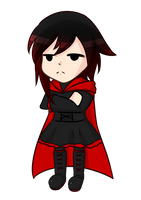 [RWBY]I am not in the slightest impressed by KatsuragiRyuu