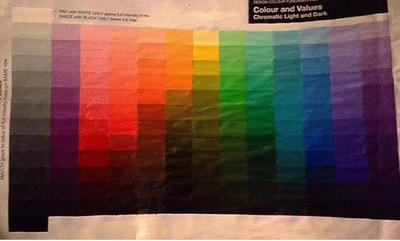 Hand Mixed and Painted Colour Chart