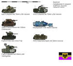 Kampfpanzer Leopard - Update