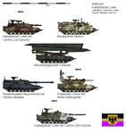Main Battle Tank Loewe II