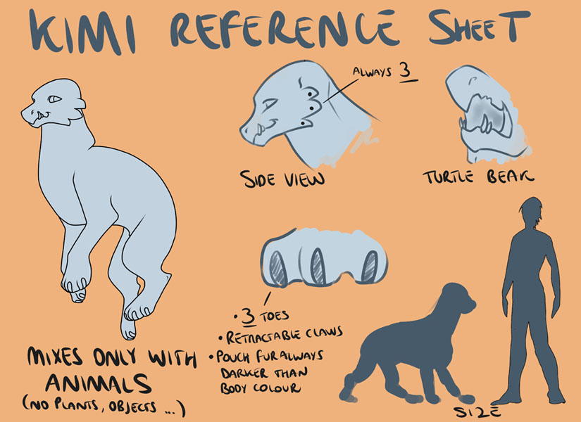 Kimi Reference Sheet (Open OS) + P2U Lineart by Karijn-s-Basement
