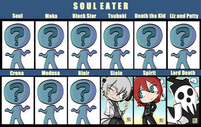 Keychains: Soul Eater
