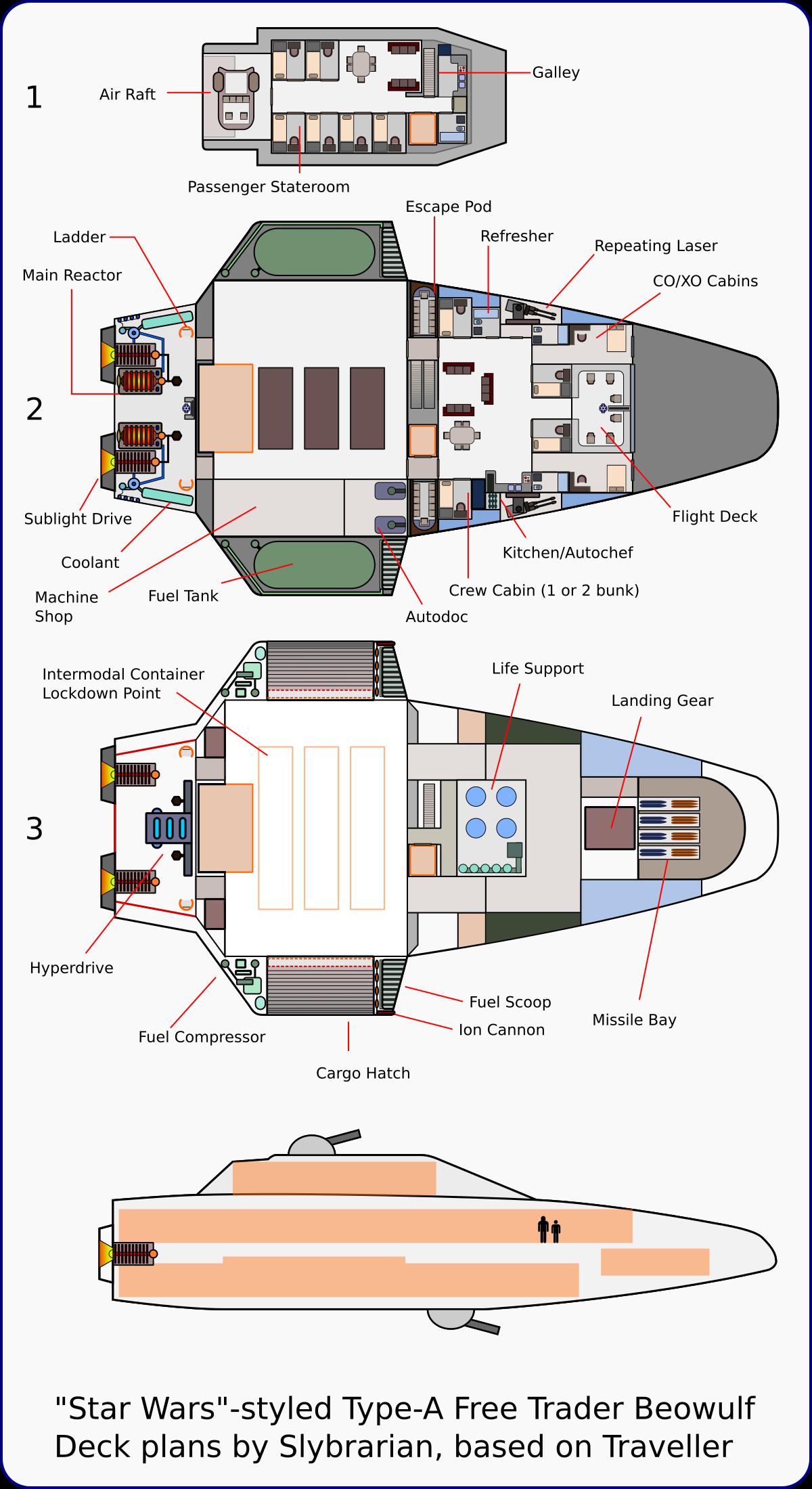 Starship Schematics And Deck Plans Miranda Class Starship