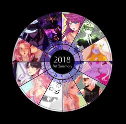2018 Summary of Art by soap-ai