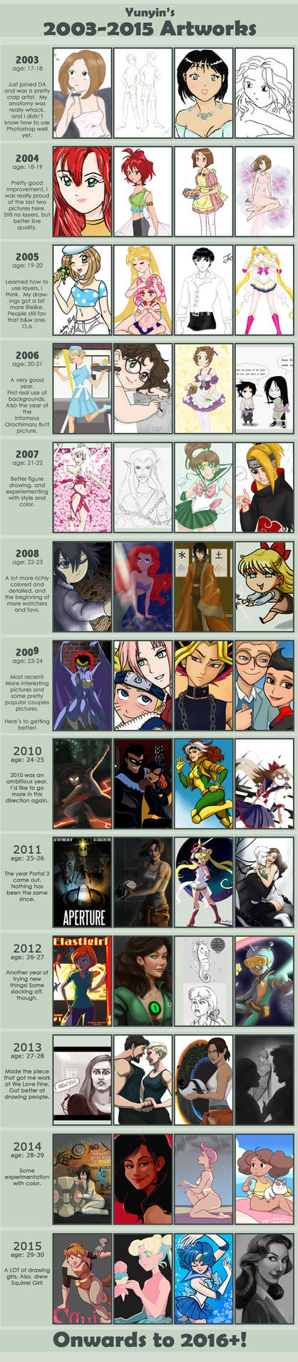 2003 to 2015 summary of art by Yunyin