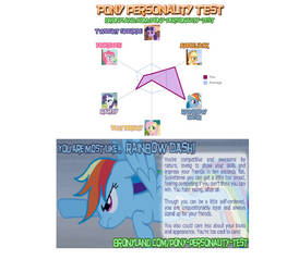 My Pony Personality Test Results by supersonicslasher
