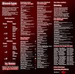 Blood-Type 2.1