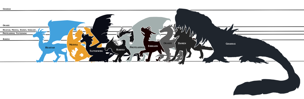 PL: Size chart by RusCSI on DeviantArt