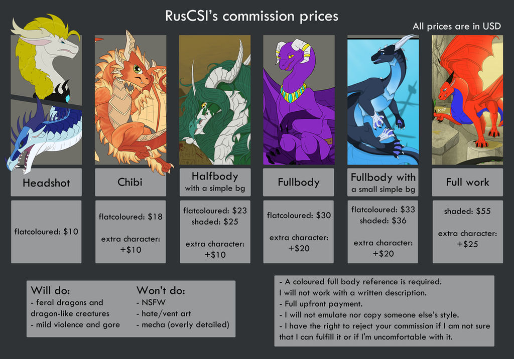 Commissions CLOSED