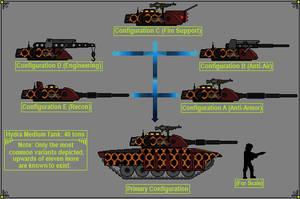 Hydra Medium Tank  JU 45 S by GratefulReflex