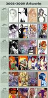2003-2009 Art Evolution