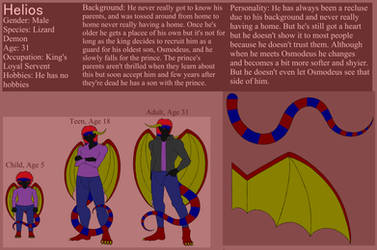 Helios Hell Infernal- The Lizard Demon
