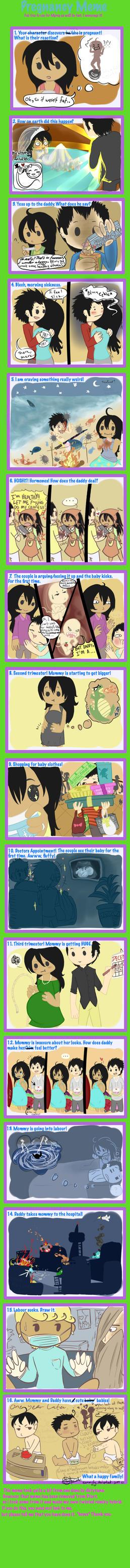 Pregnancy MEME XD by Kiammyfy