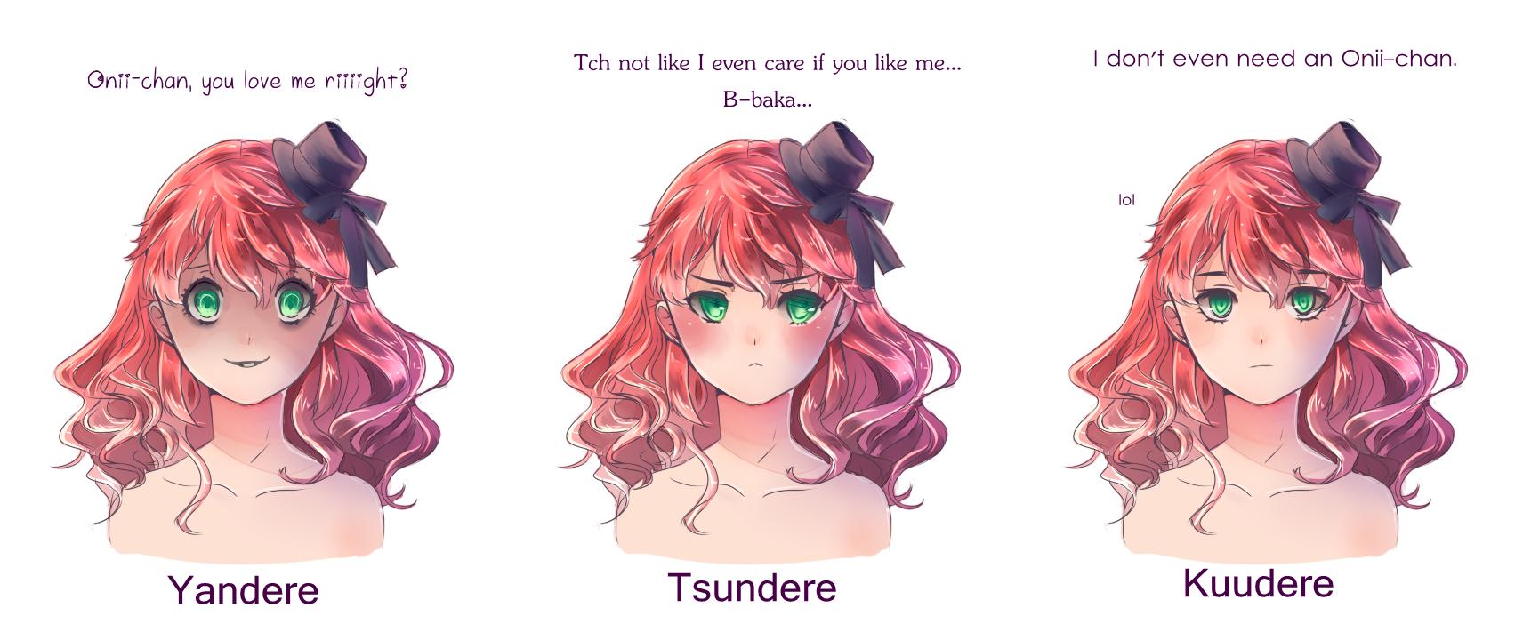 Anime Characters Kuudere : Yandere tsundere and kuudere by luumies on deviantart