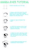 Manga eyes tutorial by Nevaart