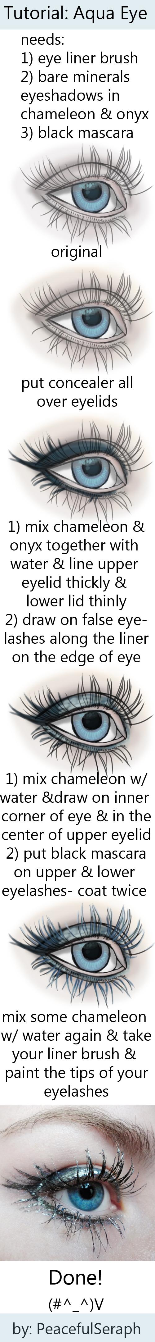Make-up Tutorial: Aqua Eye by PeacefulSeraph