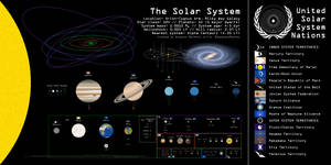 Map of the Solar System (2921 CE)