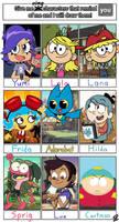 Character Chart #2