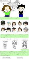 Birthday Theories by IslandWriter