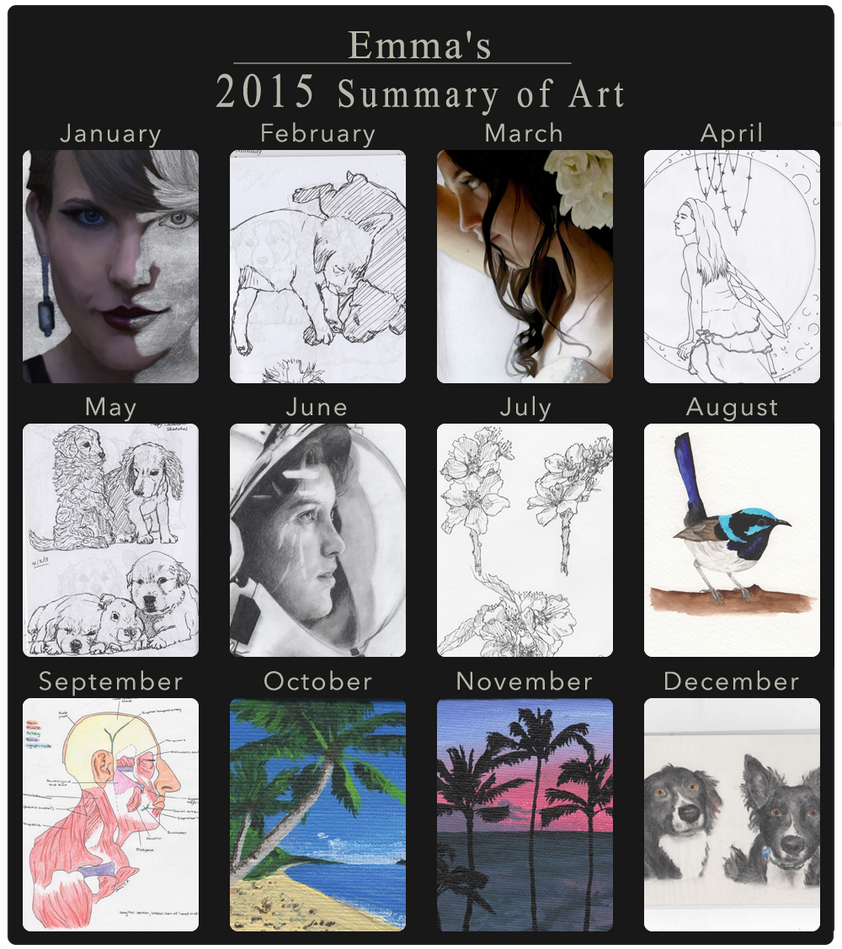 2015 Summary of Art by IslandWriter