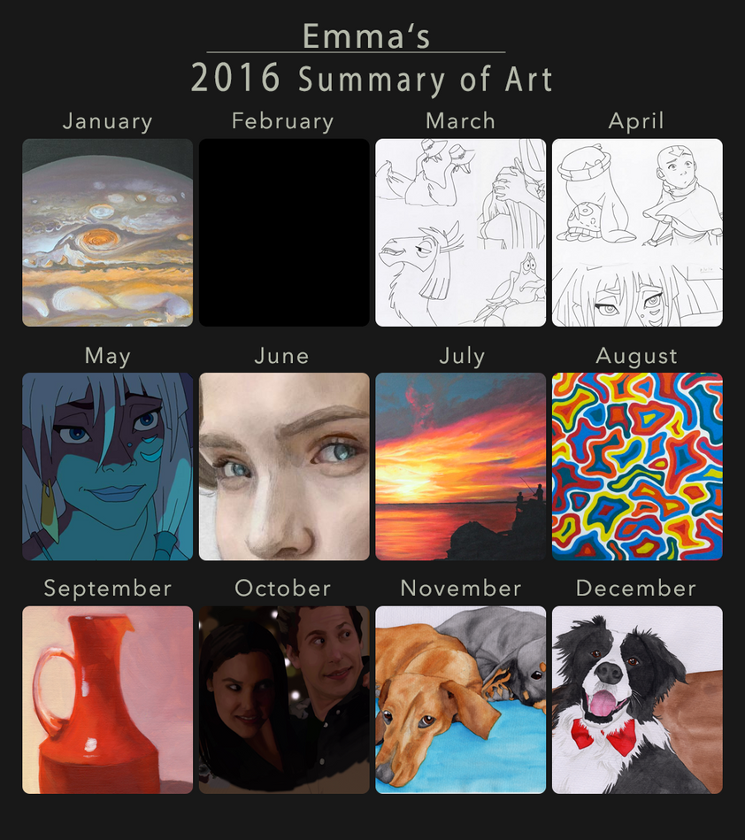 2016 Summary of Art by IslandWriter