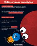 Eclipse-luna-de-sangre-20-de-enero