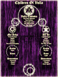 Children Of Valla-The Fate Spinner by daeVArt