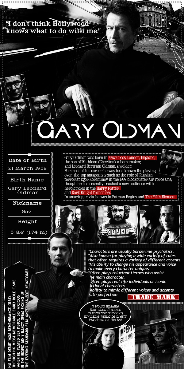 Gary Oldman mini-bio by Dea-Avi