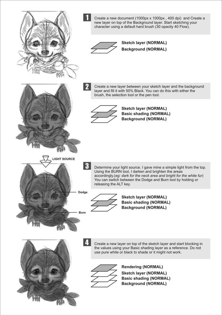 Wolfy portrait tutorial 1 by Silverfox5213