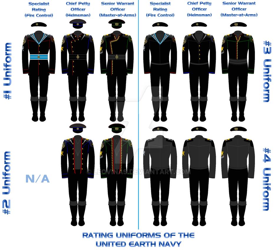 Navy combat uniforms