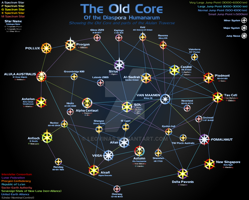Sci-Fi: The Old Core by Leovinas on DeviantArt
