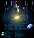Sci-Fi: Capella System