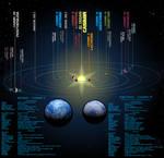 Sci-Fi: Casimir System
