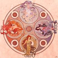 Wheel of Elements