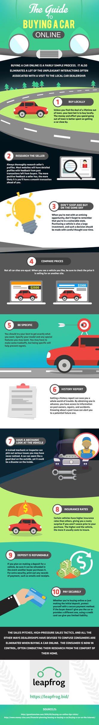 Infograhics: Guide For Buying Cars Online by Leapfrogcar