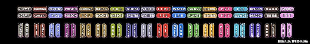 Pokemon Custom Types Buttons (EN + FR)