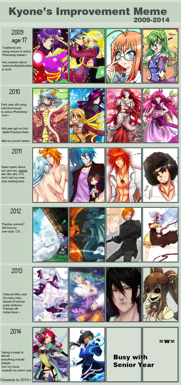 Improvement meme~ by Kyone-Kuaci